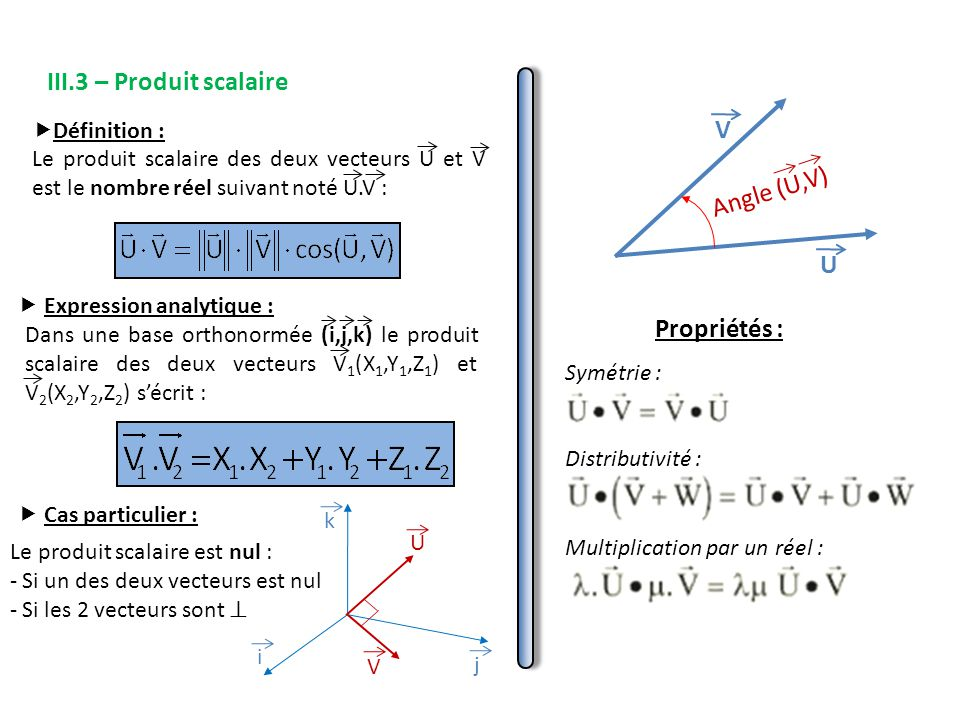 III.3 – Produit scalaire V Angle (U,V) U Propriétés : Définition :