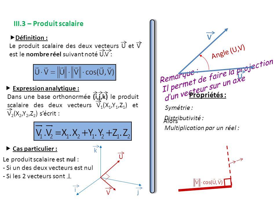 Il permet de faire la projection d'un vecteur sur un axe Remarque :