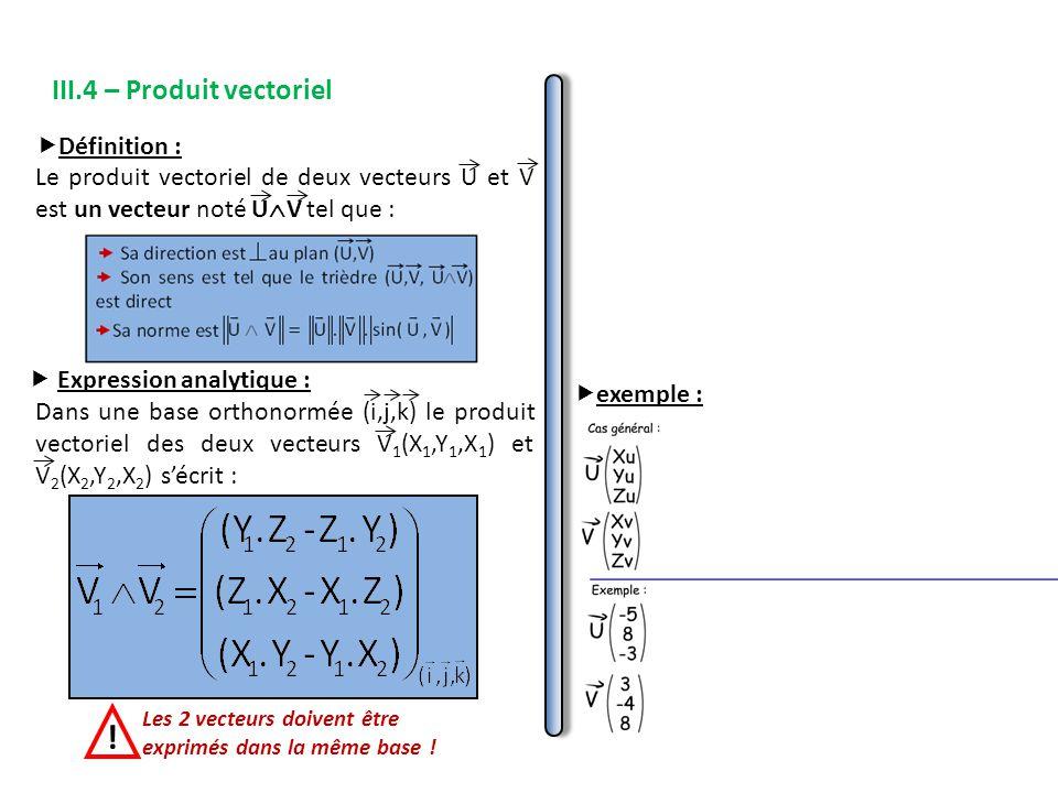 ! III.4 – Produit vectoriel Définition :