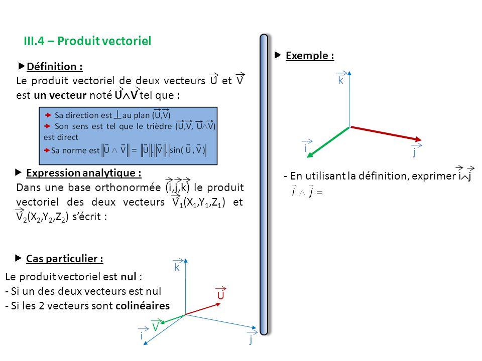 III.4 – Produit vectoriel