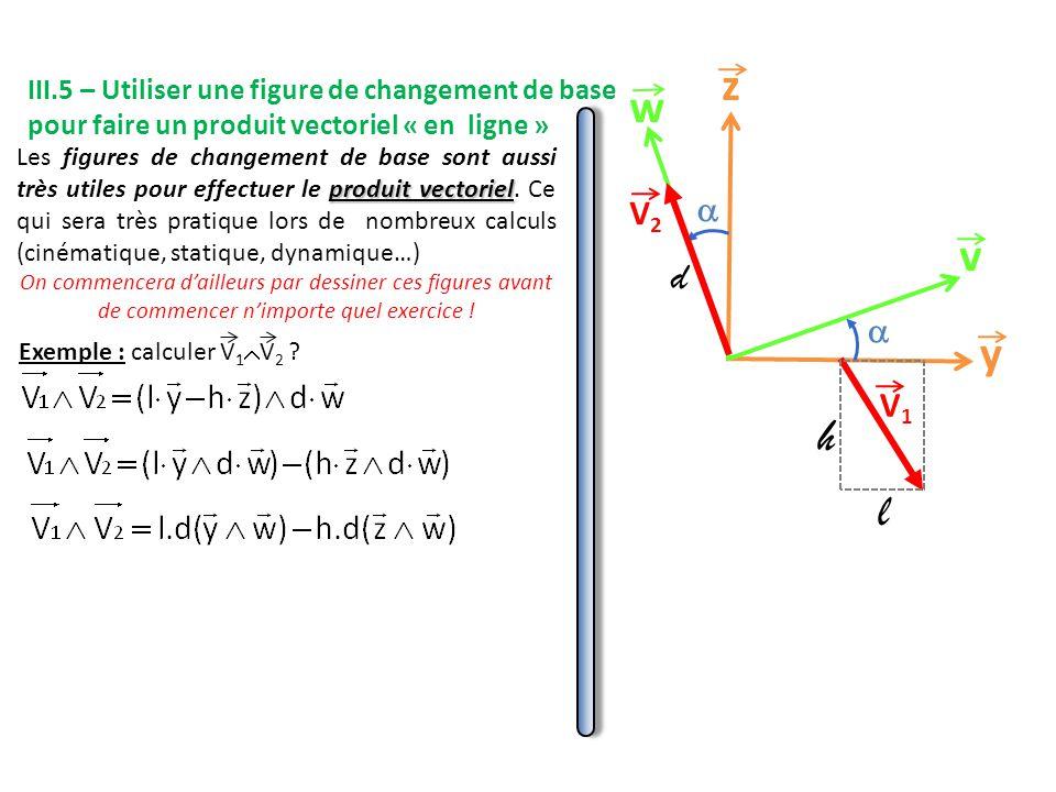 l y. z. v. w.  V1. V2. d. h. III.5 – Utiliser une figure de changement de base pour faire un produit vectoriel « en ligne »