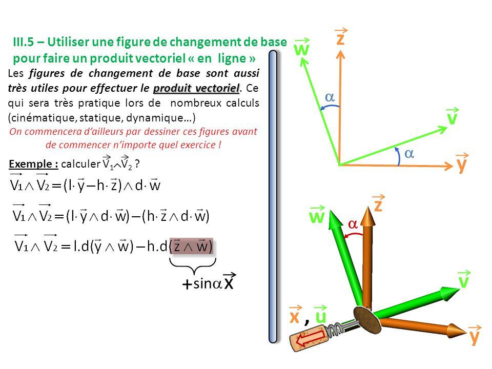 y z. v. w.  III.5 – Utiliser une figure de changement de base pour faire un produit vectoriel « en ligne »