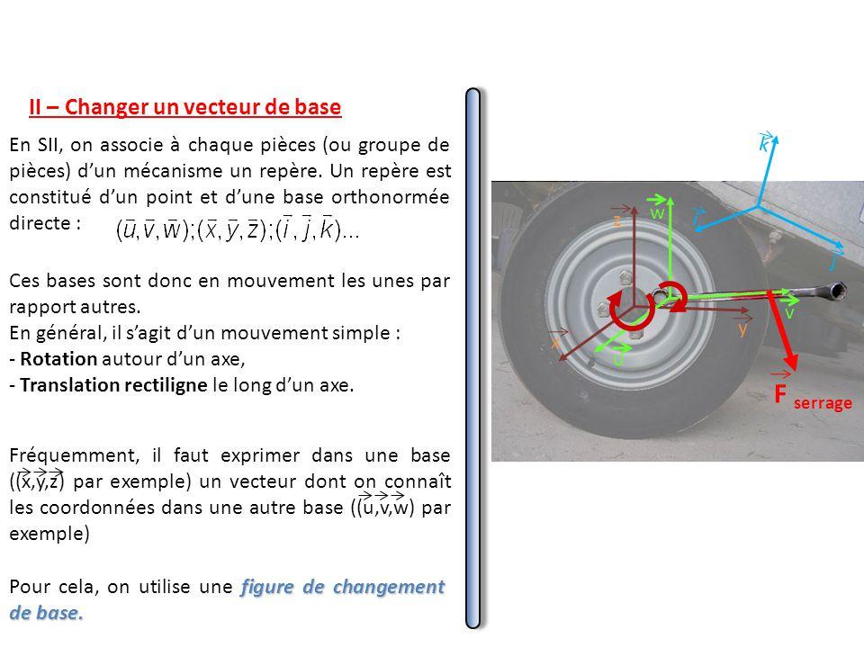F serrage II – Changer un vecteur de base