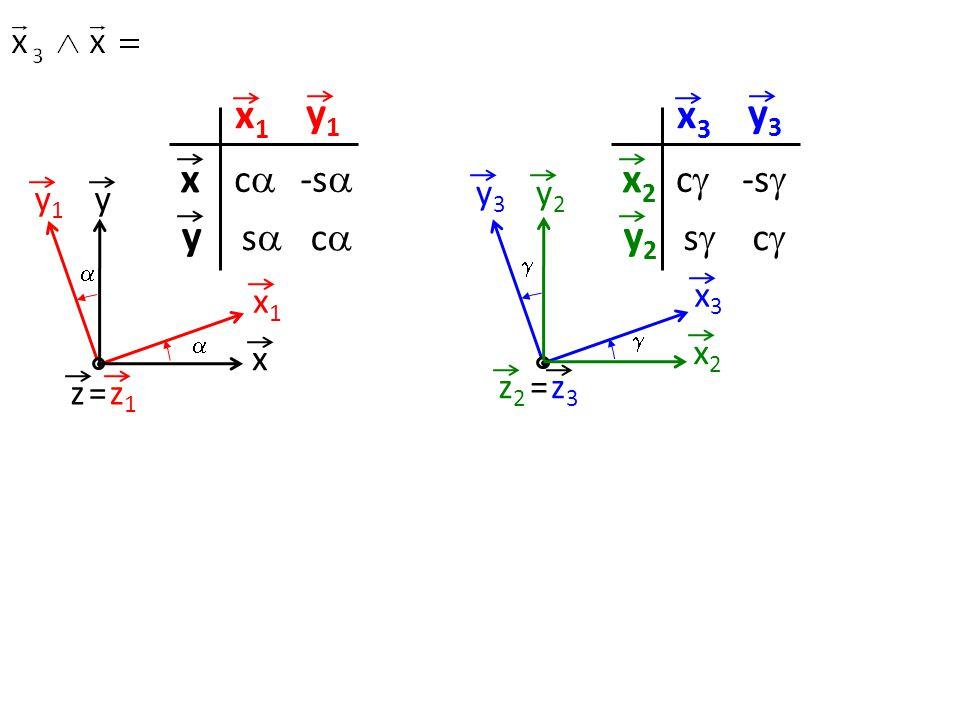x1 y1 x3 y3 x x2 y y2 c -s c -s s c s c y3 y2 y1 y x3 x1 x2 x