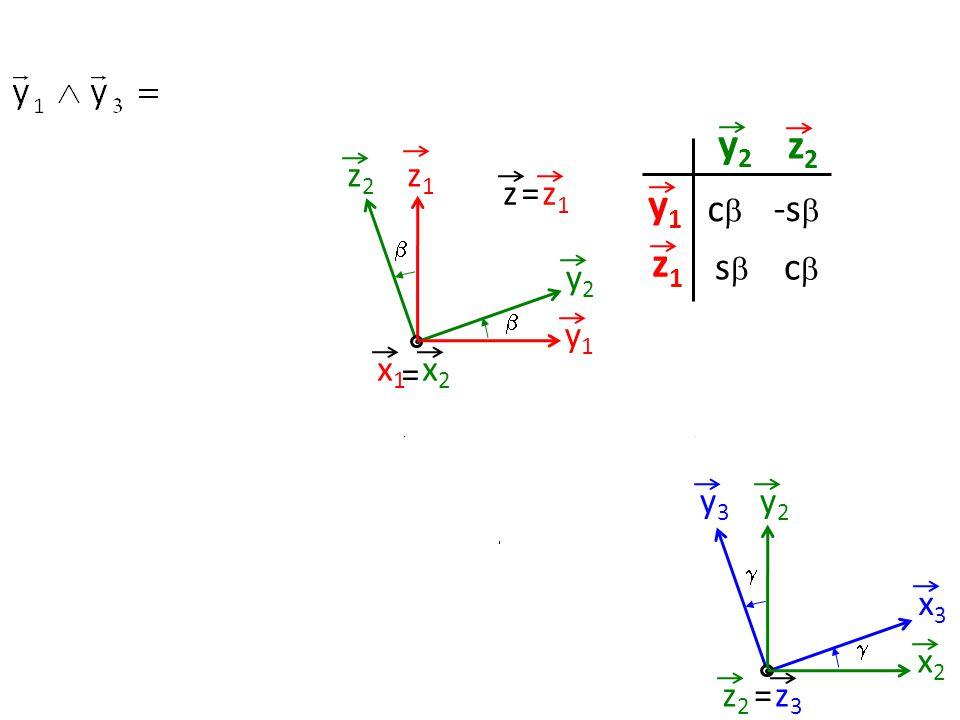 y2 z2 y1 z1 c -s s c z2 z1 z = z1 y2 y1 x1 = x2 y2 x2 y3 x3 = z3