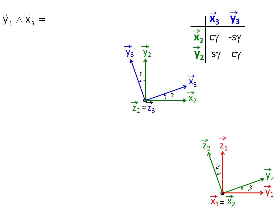 x3 y3 x2 y2 c -s s c y2 x2 y3 x3 = z3 z2 z1 y1 z2 y2 = x2 x1  