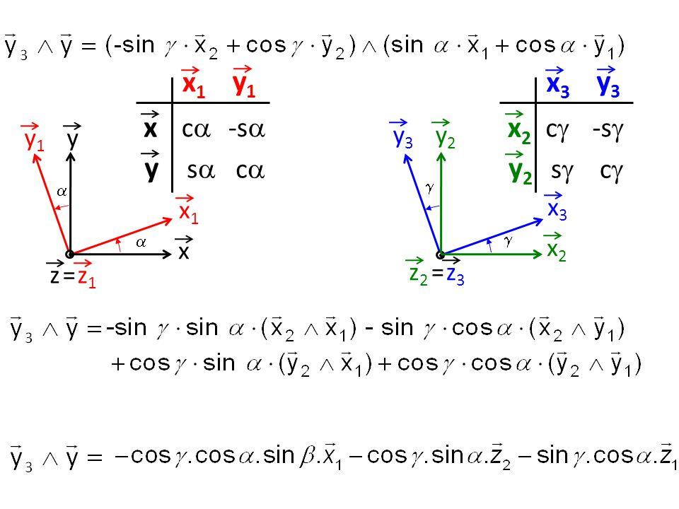 x1 y1 x3 y3 x x2 y y2 c -s c -s s c s c x x1 = z1 z y y1 y2 x2