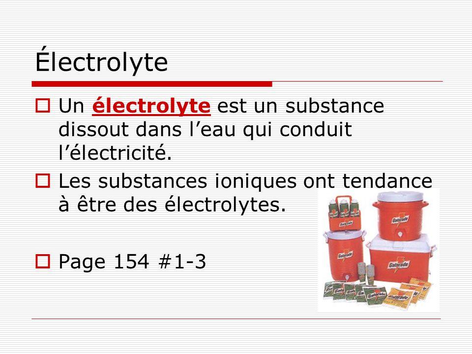 Électrolyte Un électrolyte est un substance dissout dans l'eau qui conduit l'électricité.