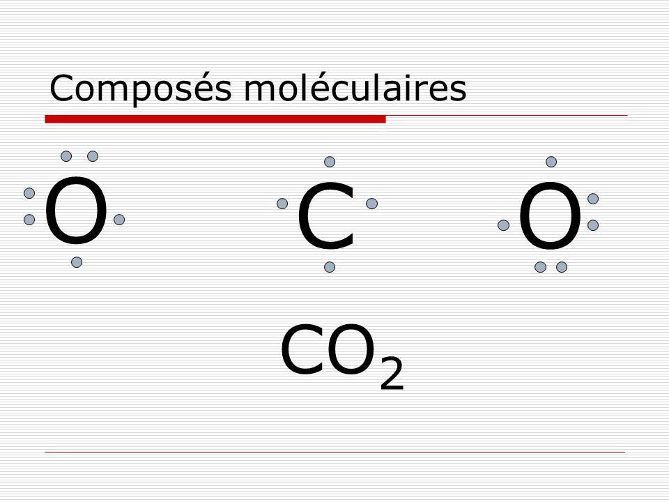 Composés moléculaires