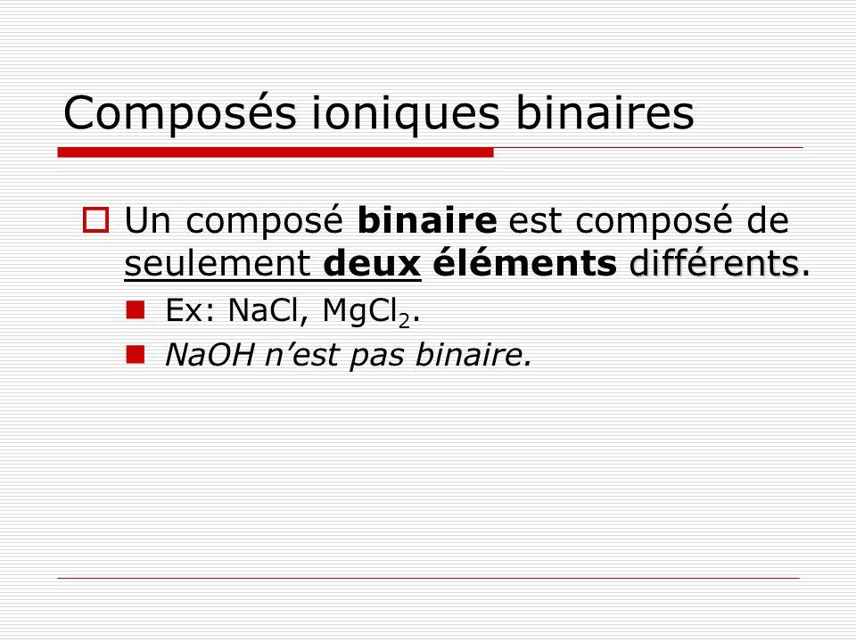 Composés ioniques binaires