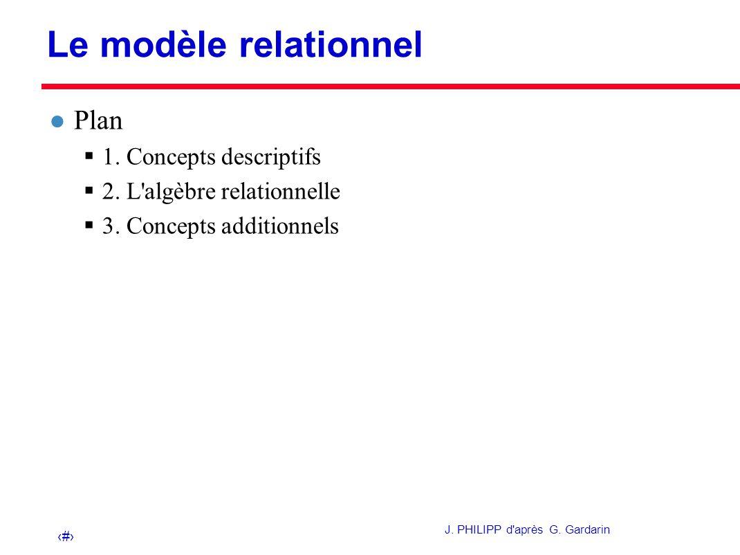 Les requêtes Oracle XML DB. Du modèle relationnelle au ...