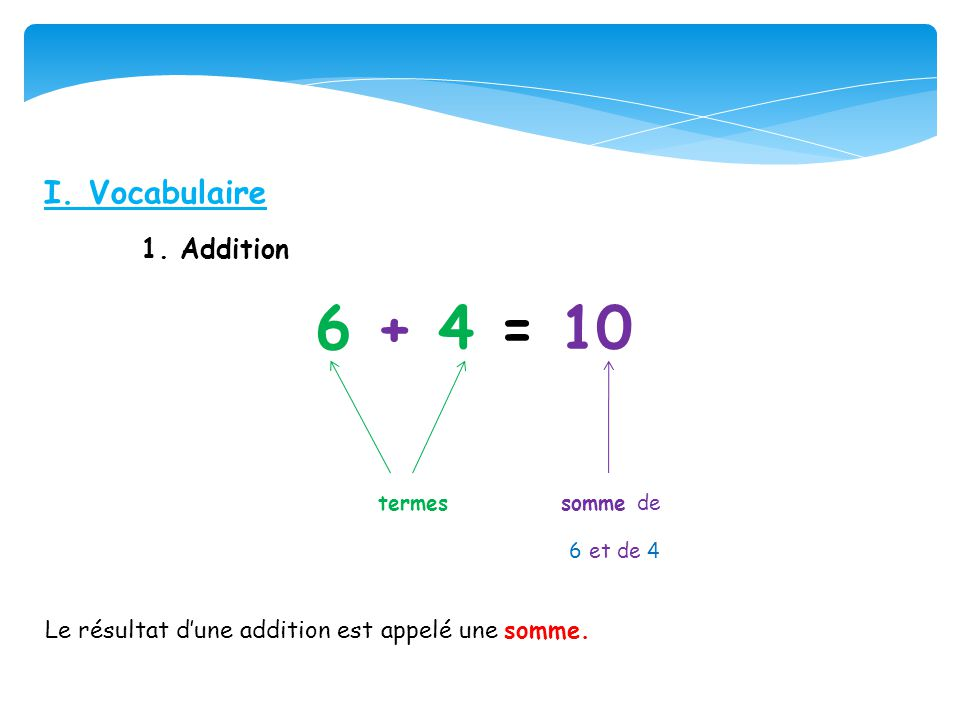6 + 4 = 10 termes somme de I. Vocabulaire 1. Addition