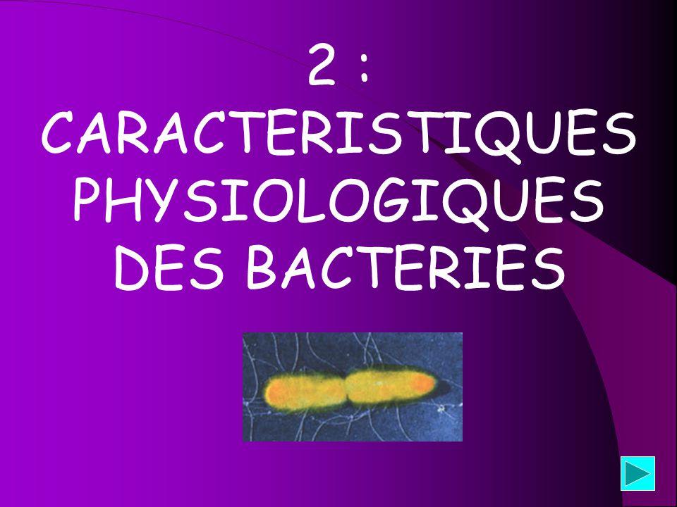 2 : CARACTERISTIQUES PHYSIOLOGIQUES DES BACTERIES