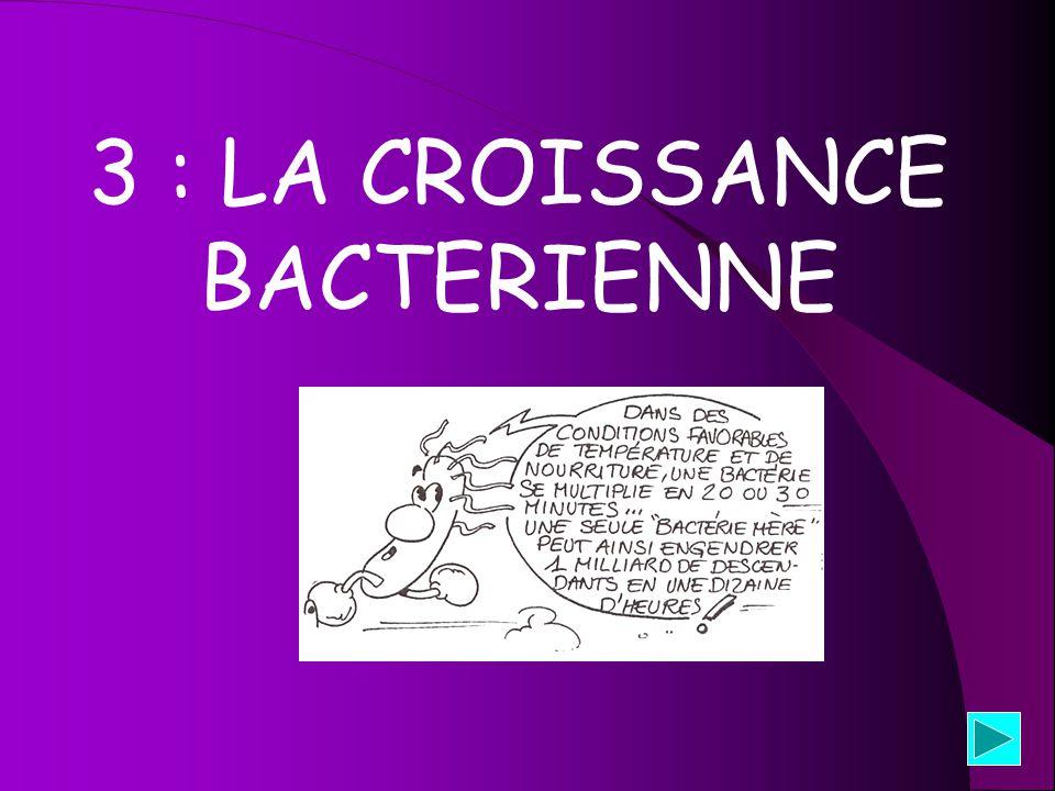 3 : LA CROISSANCE BACTERIENNE