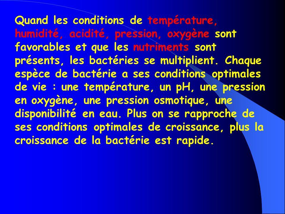 Quand les conditions de température, humidité, acidité, pression, oxygène sont favorables et que les nutriments sont présents, les bactéries se multiplient. Chaque espèce de bactérie a ses conditions optimales de vie : une température, un pH, une pression en oxygène, une pression osmotique, une disponibilité en eau. Plus on se rapproche de ses conditions optimales de croissance, plus la croissance de la bactérie est rapide.
