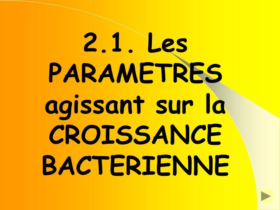 2.1. Les PARAMETRES agissant sur la CROISSANCE BACTERIENNE
