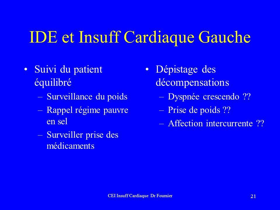 IDE et Insuff Cardiaque Gauche