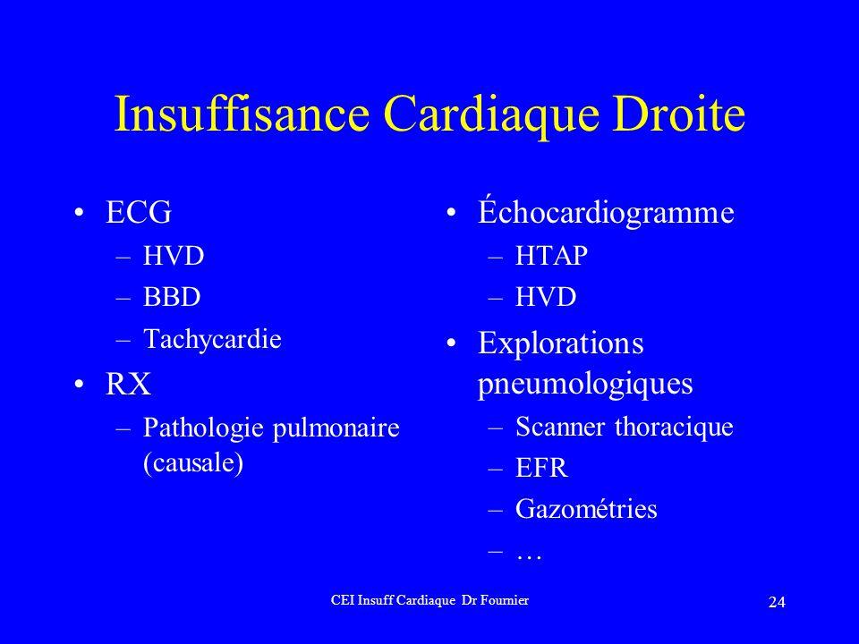 Insuffisance Cardiaque Droite