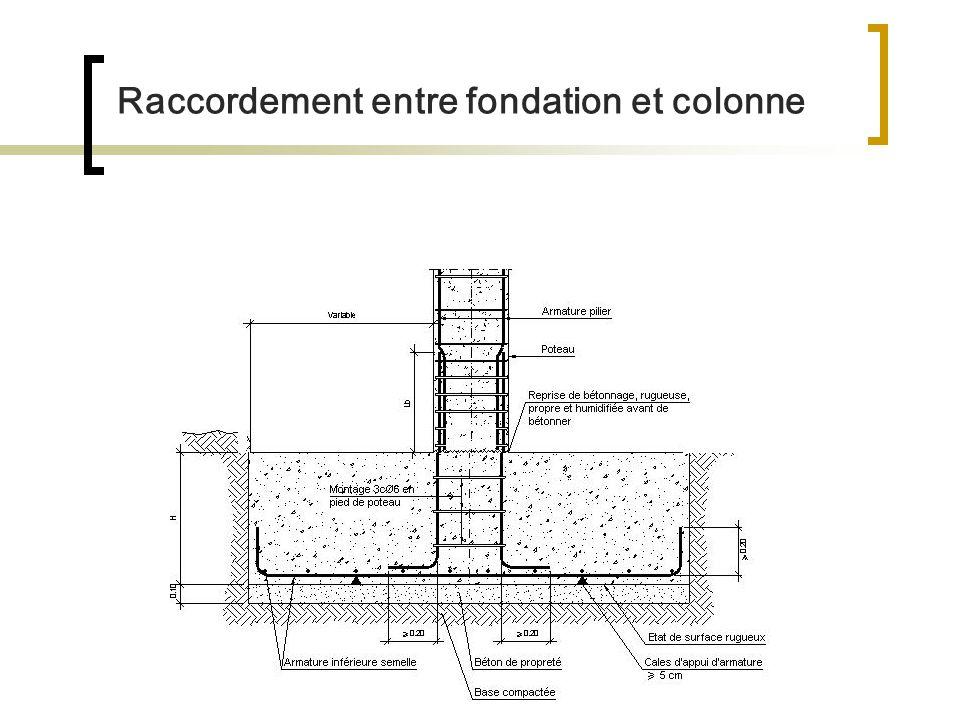 semelles de fondations isol es ppt video online t l charger. Black Bedroom Furniture Sets. Home Design Ideas
