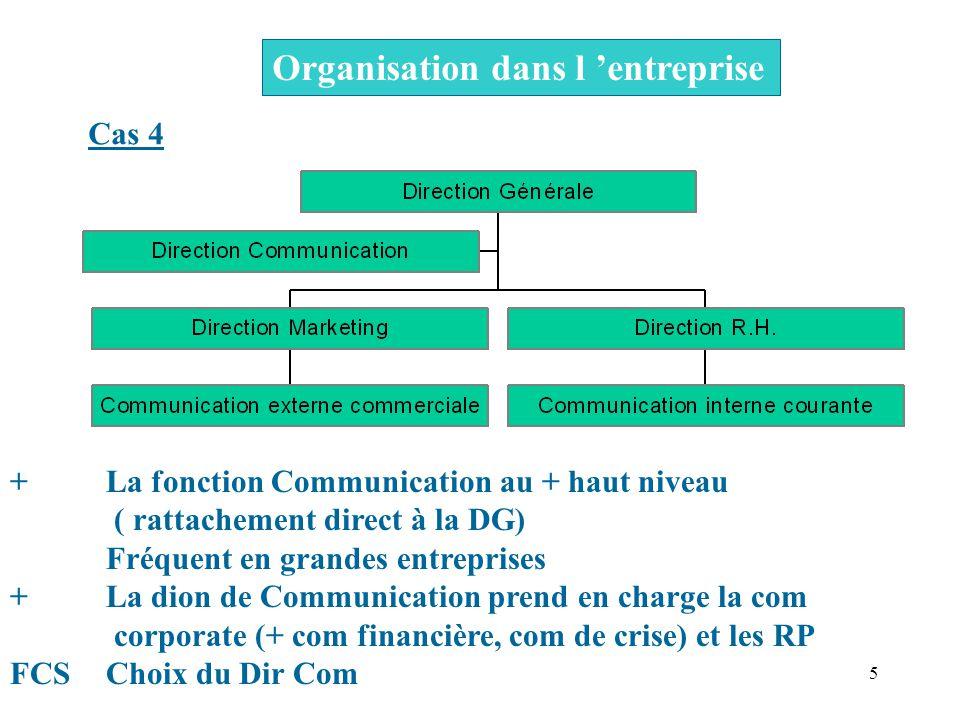 les fonctions de la communication pdf