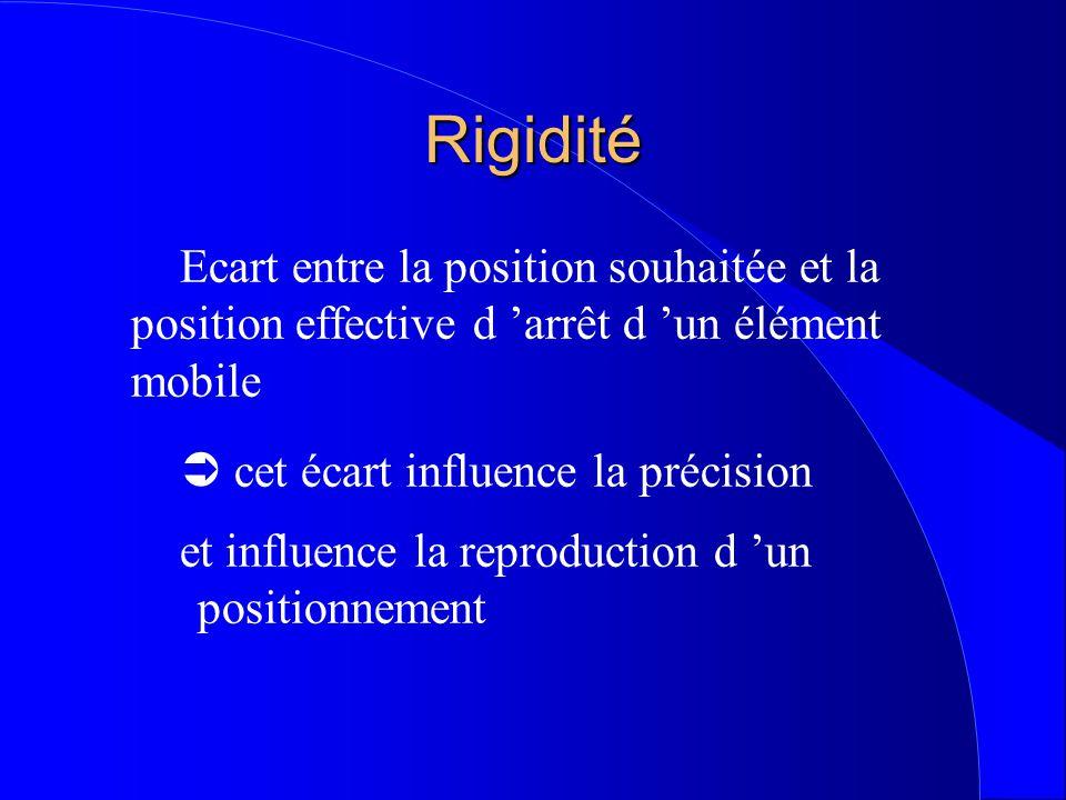 Rigidité Ecart entre la position souhaitée et la position effective d 'arrêt d 'un élément mobile.  cet écart influence la précision.