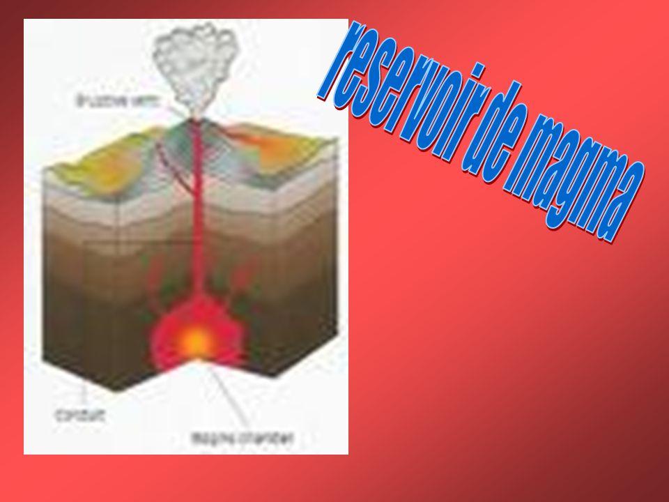 reservoir de magma
