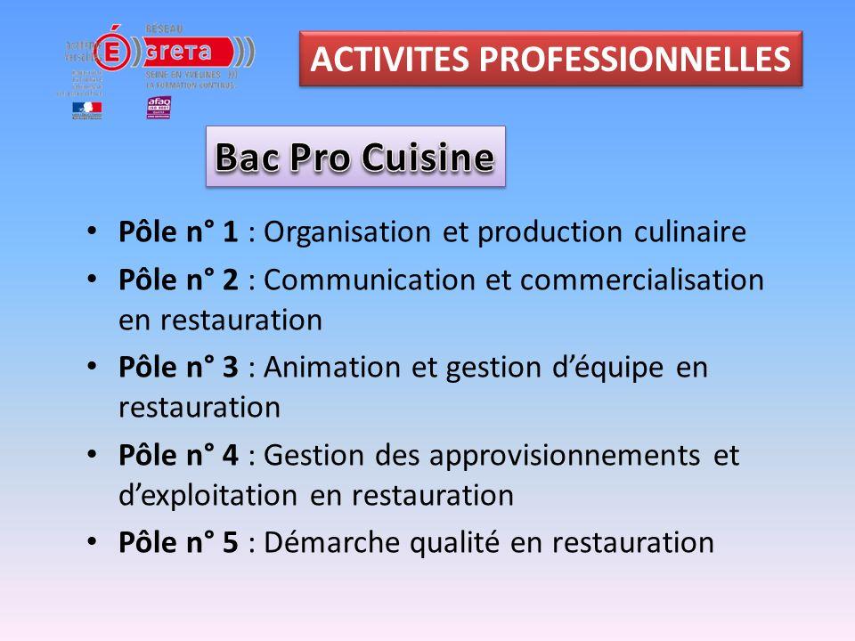 Bac pro cuisine et csr ppt video online t l charger - Programme bac pro cuisine ...