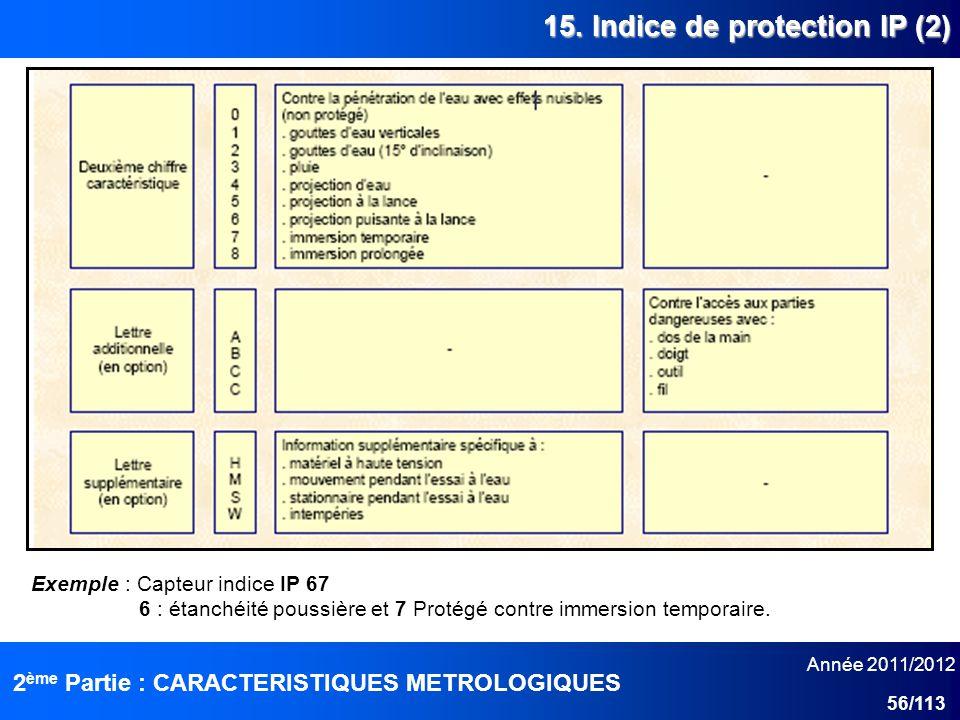 Iut mesures physiques capteurs ppt t l charger - Indice de protection electrique ...
