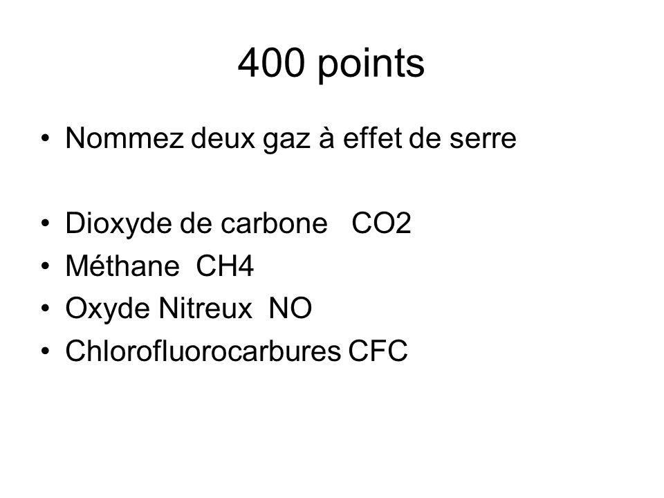 R vision pour l examen ppt t l charger - Oxyde de carbone ...