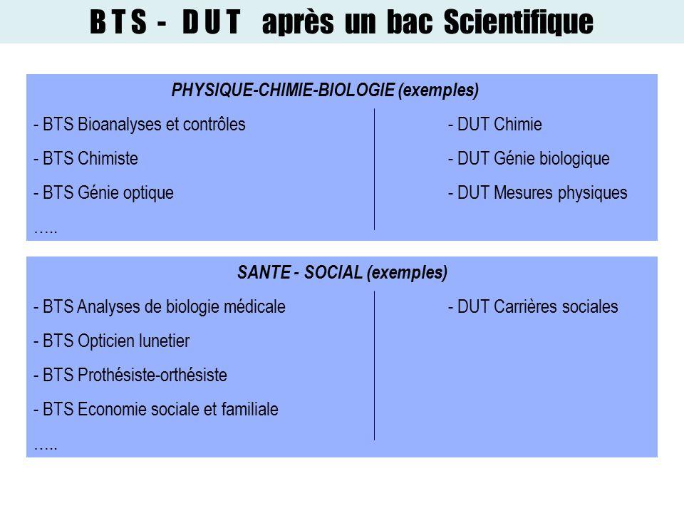 bts prothesiste orthesiste salaire Orthésiste : études, diplômes, salaire, formation.