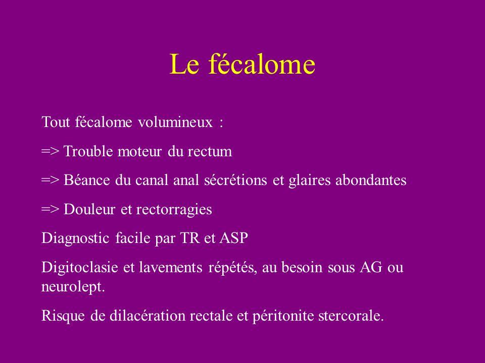 Le fécalome Tout fécalome volumineux : => Trouble moteur du rectum