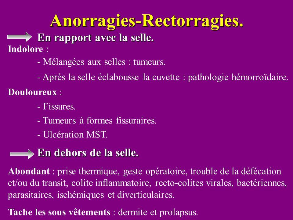 Anorragies-Rectorragies.