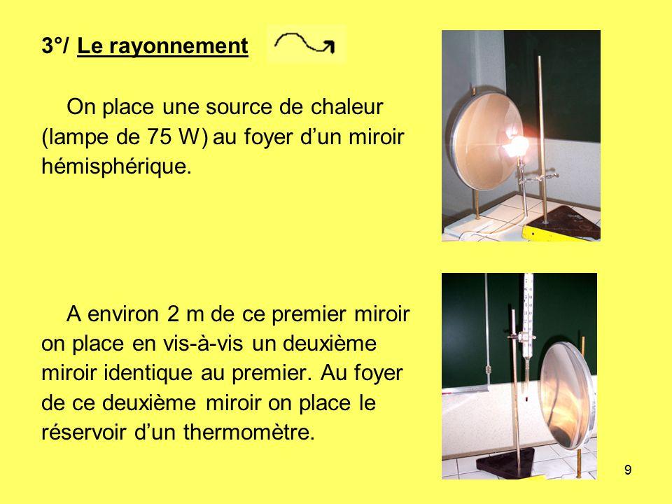 Foyer D Un Miroir Plan : La convection conduction le rayonnement ppt télécharger