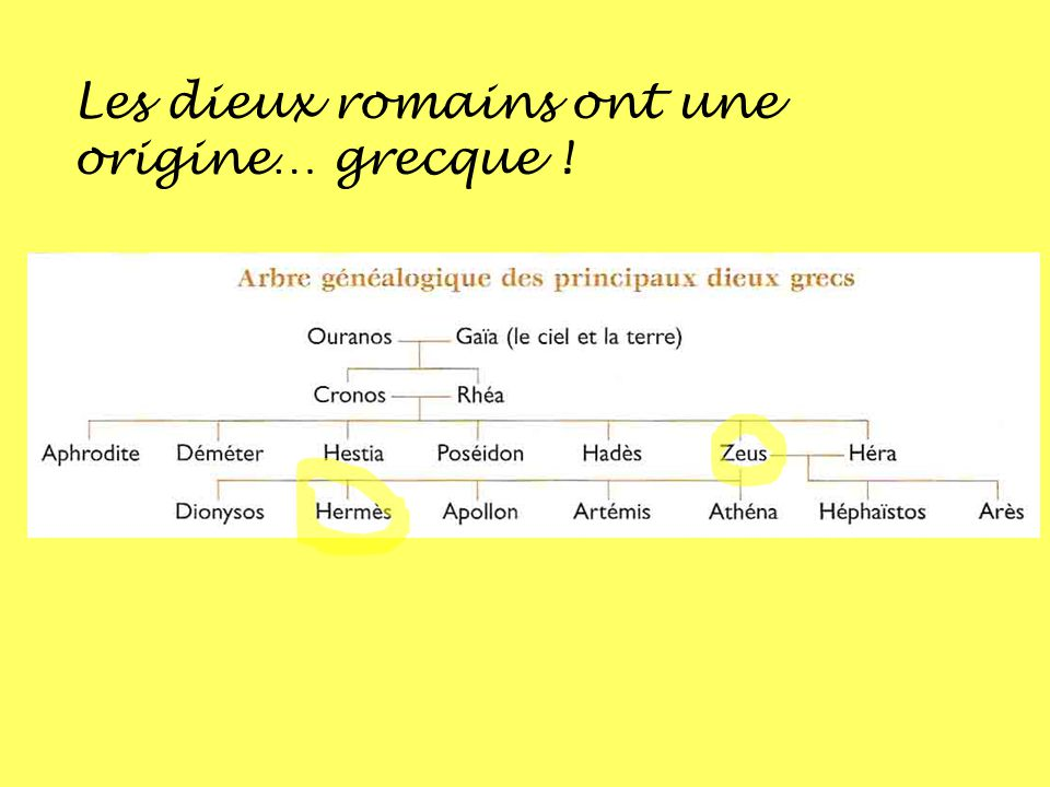 Extrêmement I- Philémon et Baucis – Le devoir d'hospitalité - ppt video online  VN33