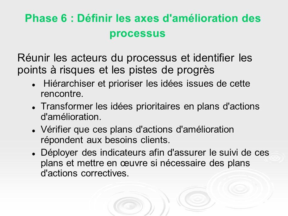 Phase 6 : Définir les axes d amélioration des processus