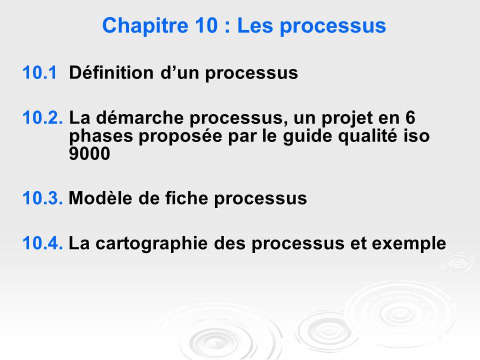 Chapitre 10 : Les processus