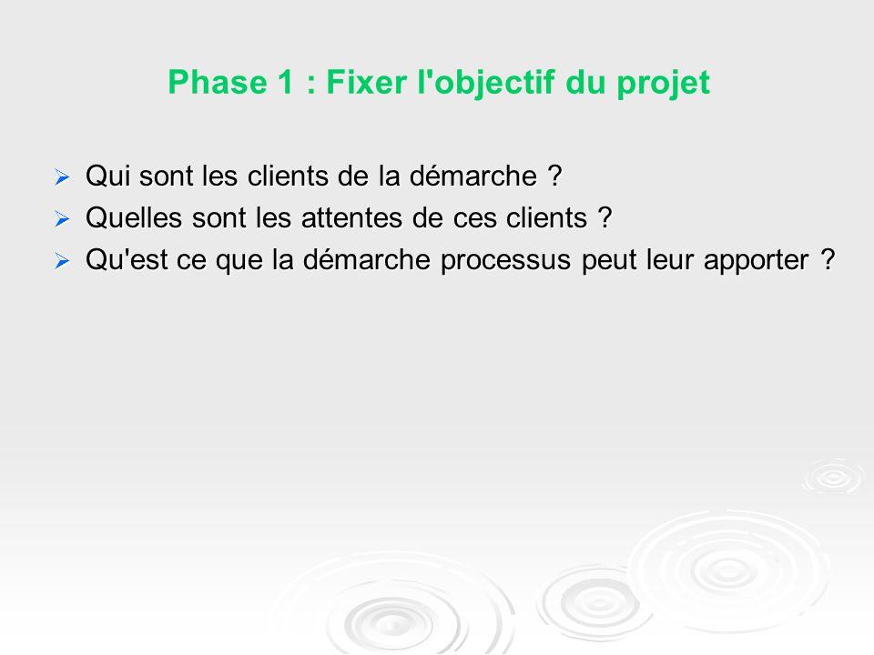Phase 1 : Fixer l objectif du projet