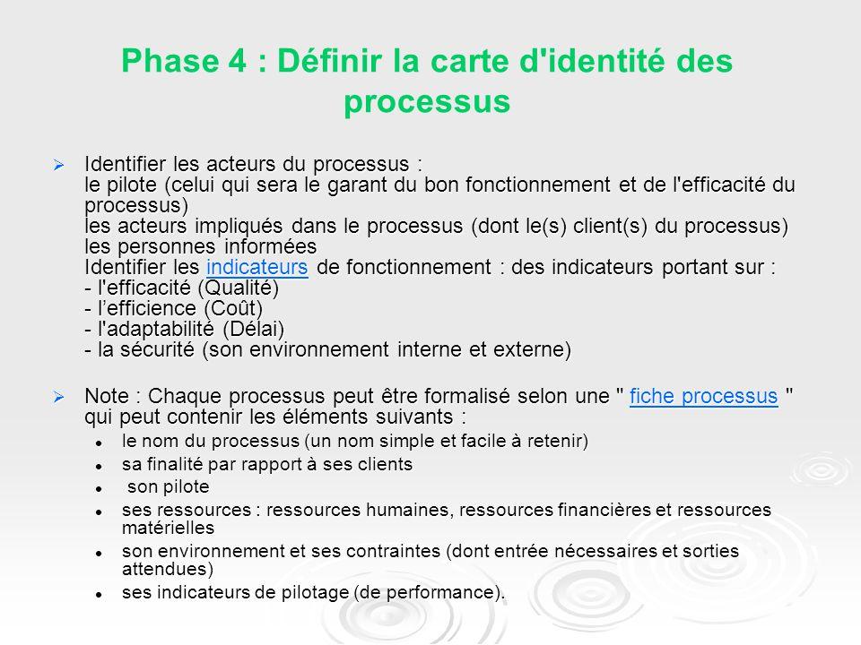 Phase 4 : Définir la carte d identité des processus