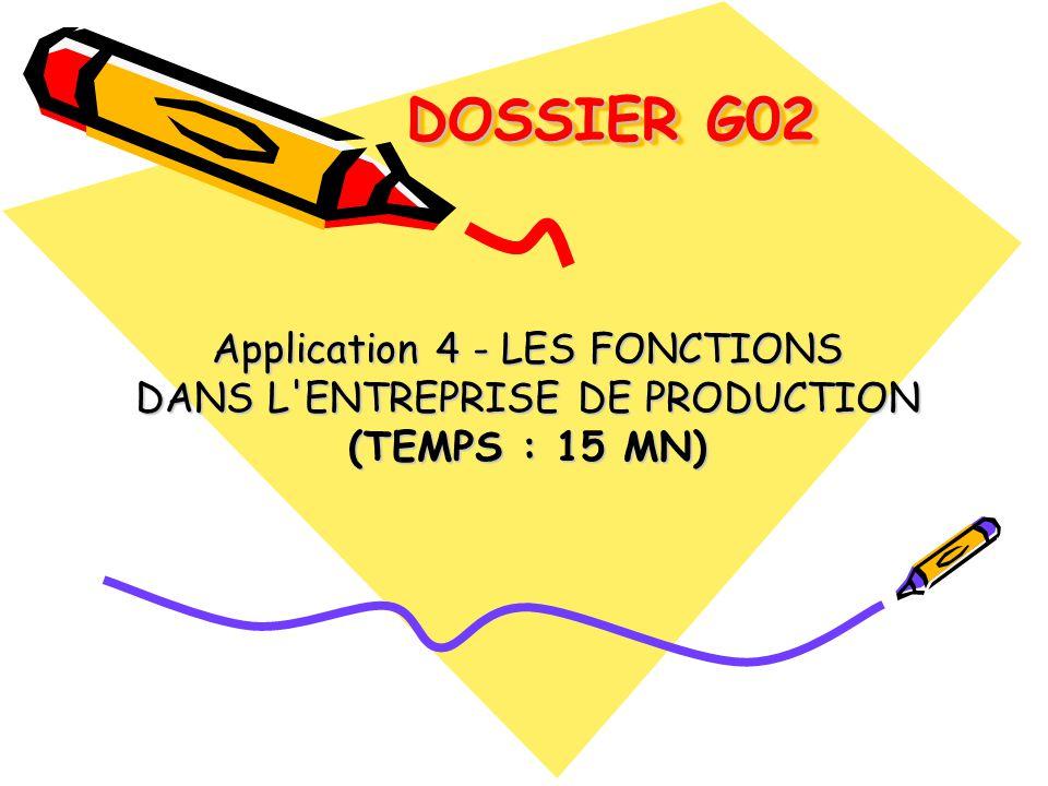 Dossier G02 Les Fonctions De L 39 Entreprise Ppt Video