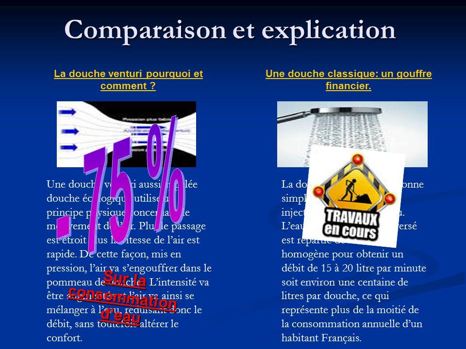 La douche du futur consommation z ro litre ppt t l charger - Combien de litres d eau pour une douche ...