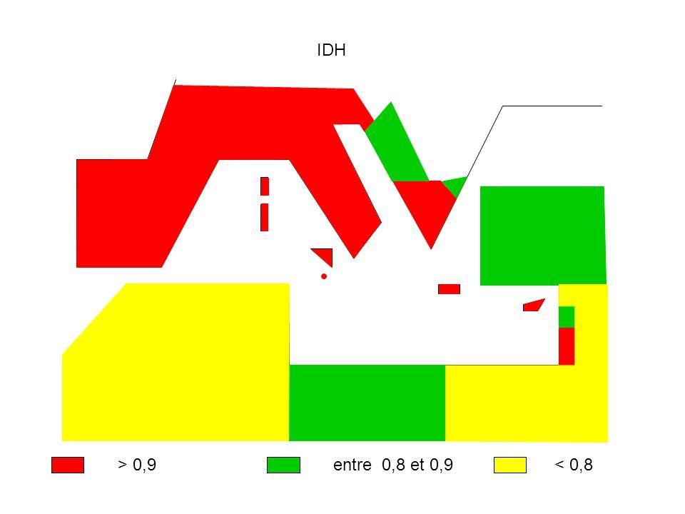 IDH > 0,9 entre 0,8 et 0,9 < 0,8