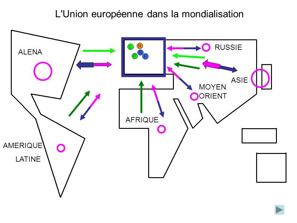L Union européenne dans la mondialisation