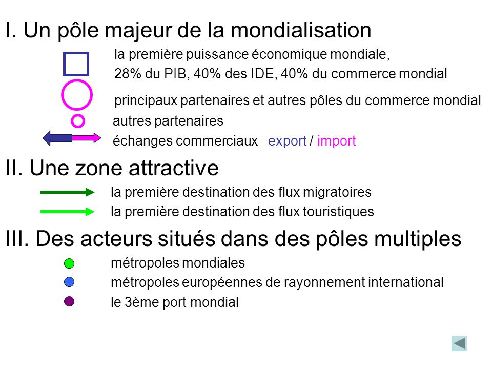 I. Un pôle majeur de la mondialisation