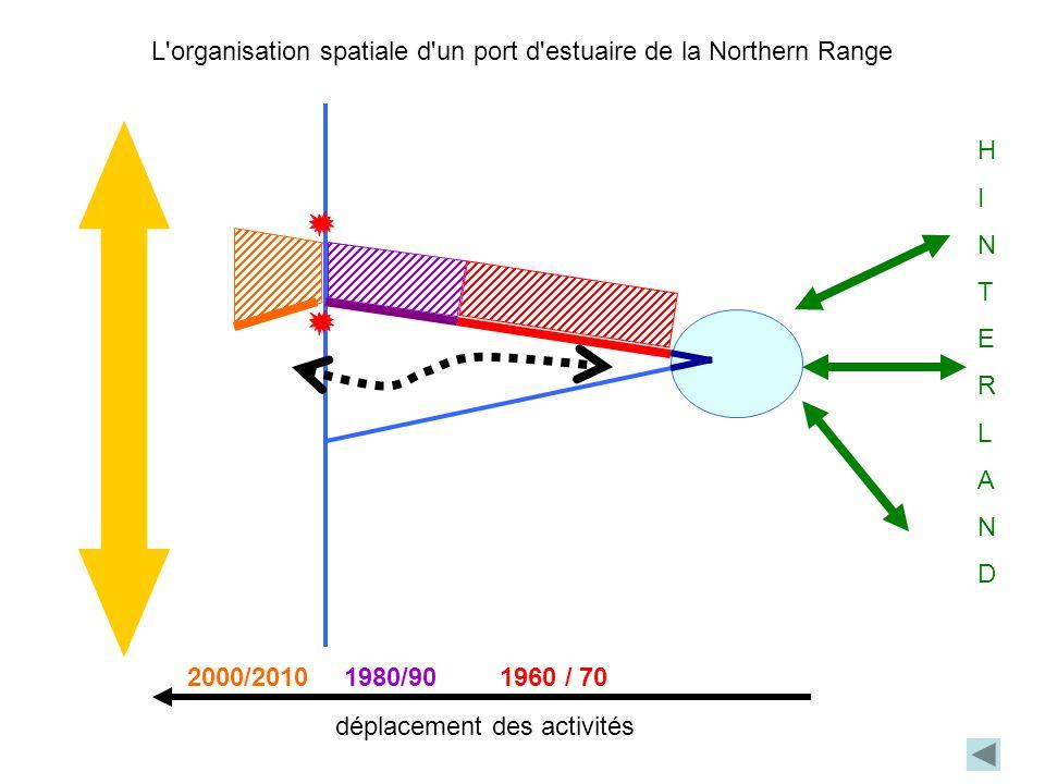 L organisation spatiale d un port d estuaire de la Northern Range