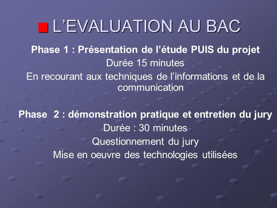 L'EVALUATION AU BAC Phase 1 : Présentation de l'étude PUIS du projet