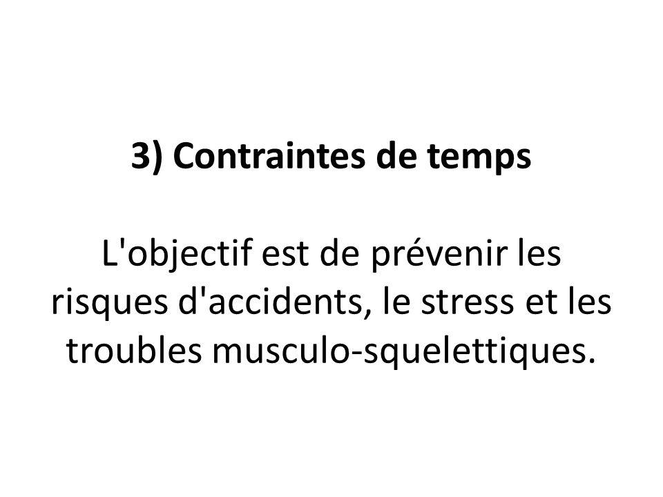 3) Contraintes de temps L objectif est de prévenir les risques d accidents, le stress et les troubles musculo-squelettiques.