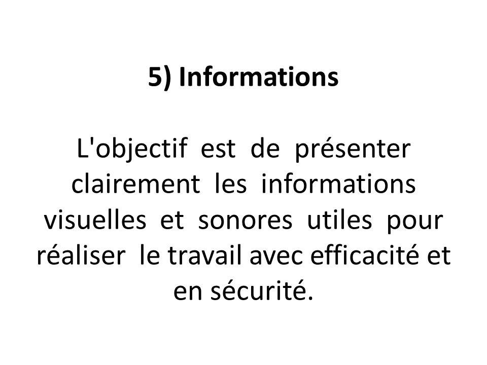 5) Informations L objectif est de présenter clairement les informations visuelles et sonores utiles pour réaliser le travail avec efficacité et en sécurité.