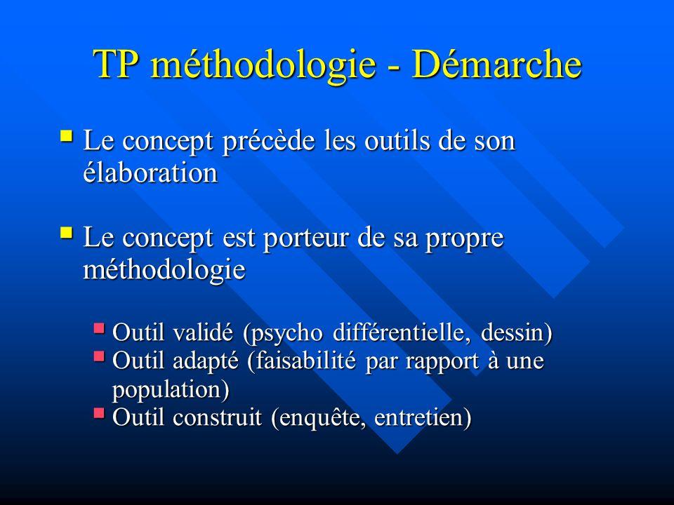 TP méthodologie - Démarche