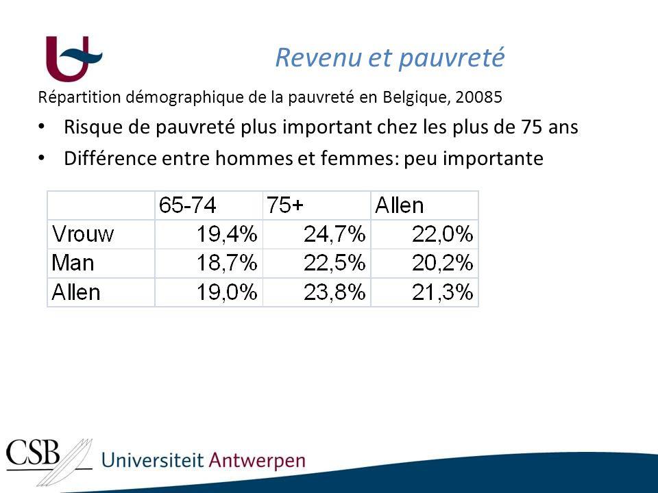 sommaire revenu et pauvret chez les personnes g es en belgique comparativement aux pays. Black Bedroom Furniture Sets. Home Design Ideas