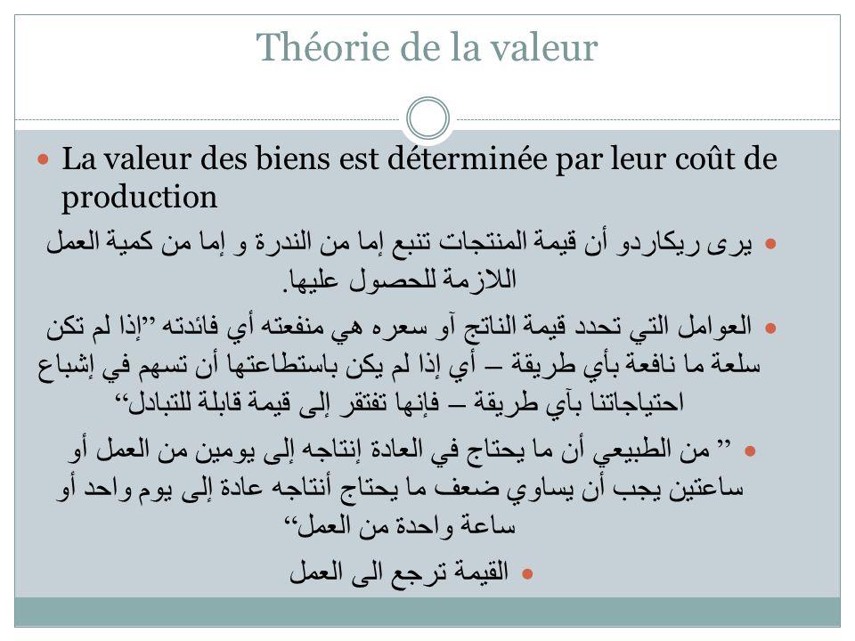 Théorie de la valeur La valeur des biens est déterminée par leur coût de production.